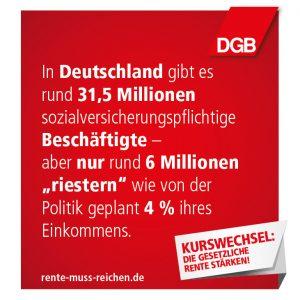 """In Deutschland gibt es rund 31,5 Millionen sozialversicherungspflichtige Beschäftigte – aber nur rund 6 Millionen 2riestern"""" wie von der Politik geplant 4% ihres Einkommens. Kurswechsel: Die gesetzliche Rente stärken! Rente-muss-reichen.de Logo des DGB"""